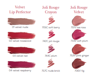 Matte Lippen mit Ü40, Ü50 und Ü60und der Clarins Velvet Kollektion 2020 alle Farben, alle Produkte